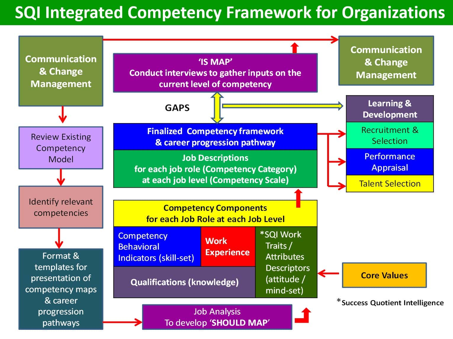 For Organisations - 7